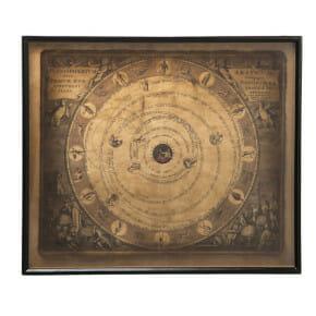 Taulu Astrologie